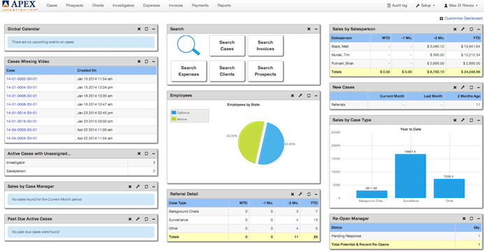 case management dashboard
