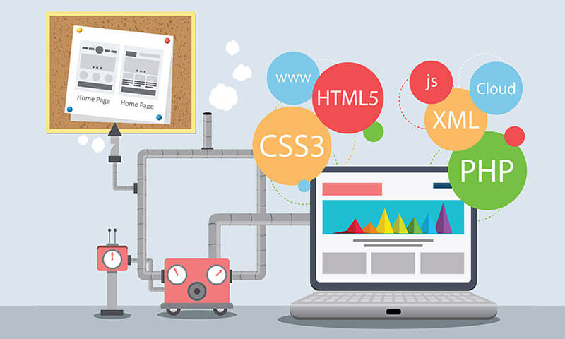 choosing a web development company