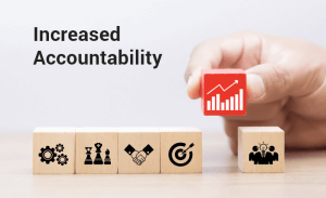 Increased Accountability for Business Process Automation