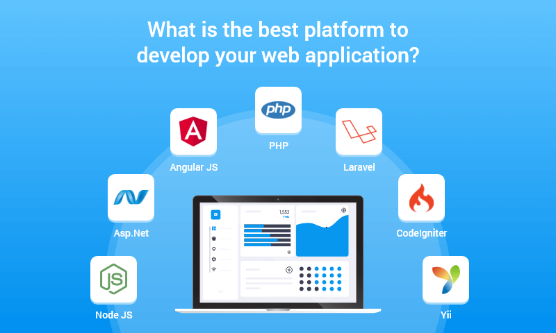 What is the best platform to develop your web application?